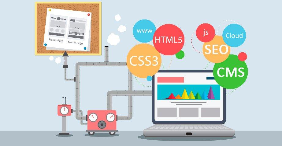 6fd545c54e21 Курсы создания сайтов в Могилеве, HTML5, Css3, Js, CMS и SEO